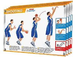 Large Basketball Technique Banners Shooting, Dribbling, Passing, and Layup